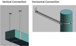 Smart Hangers vertical horicontal connection