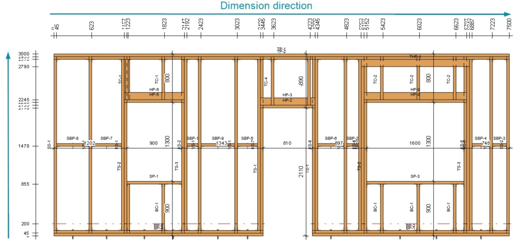 view with an Ordinate Dimension in Revit