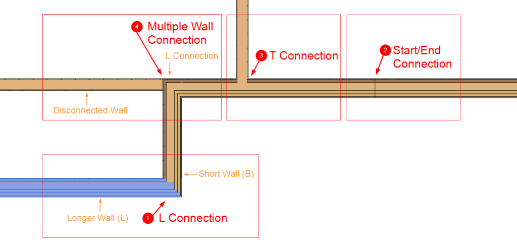 4 types of Revit wall connections