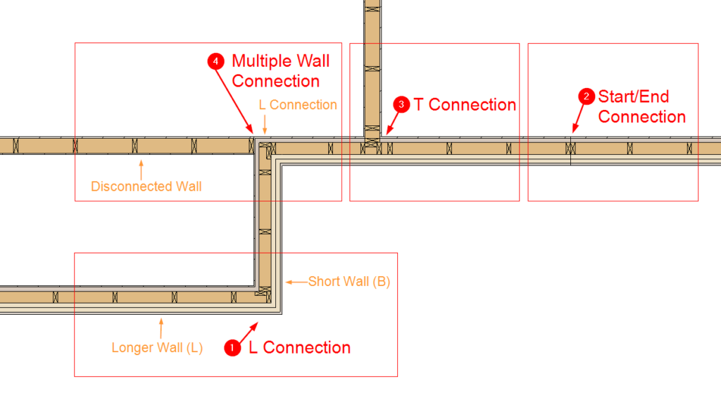 framed Revit wall connections