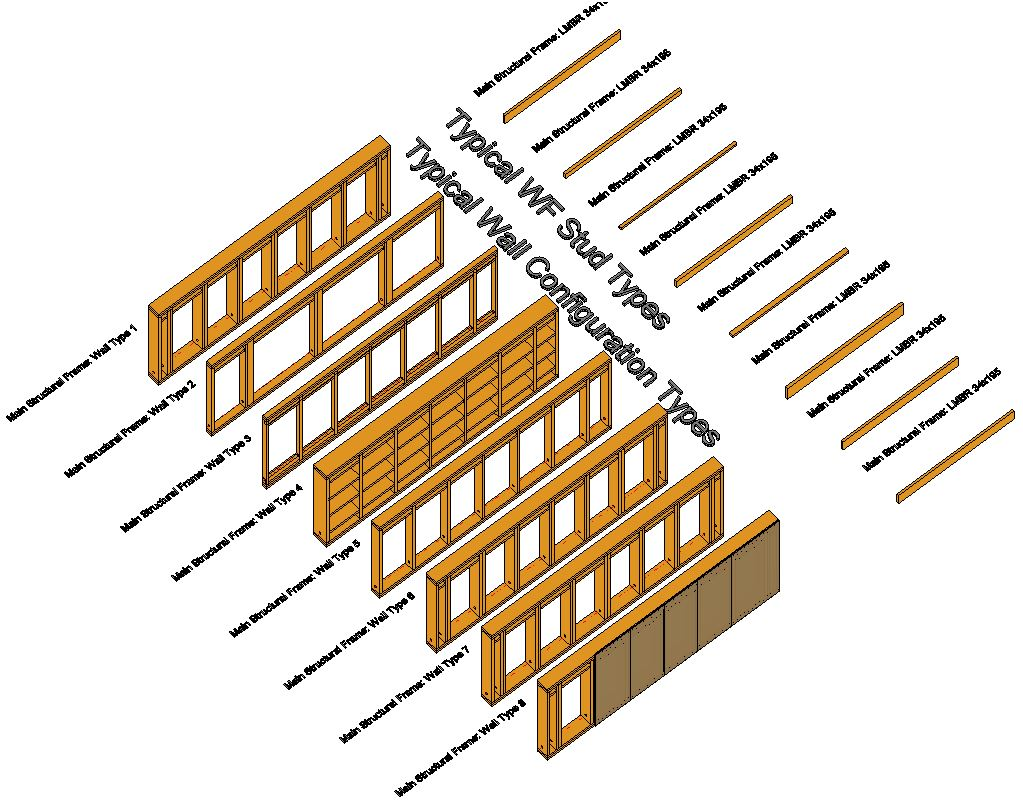Typical wall studs and wall configurations in Revit